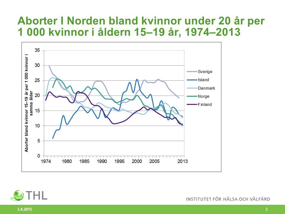 Aborter I Norden bland kvinnor under 20 år per 1 000 kvinnor i åldern 15–19 år, 1974–2013 3.4.2015 3