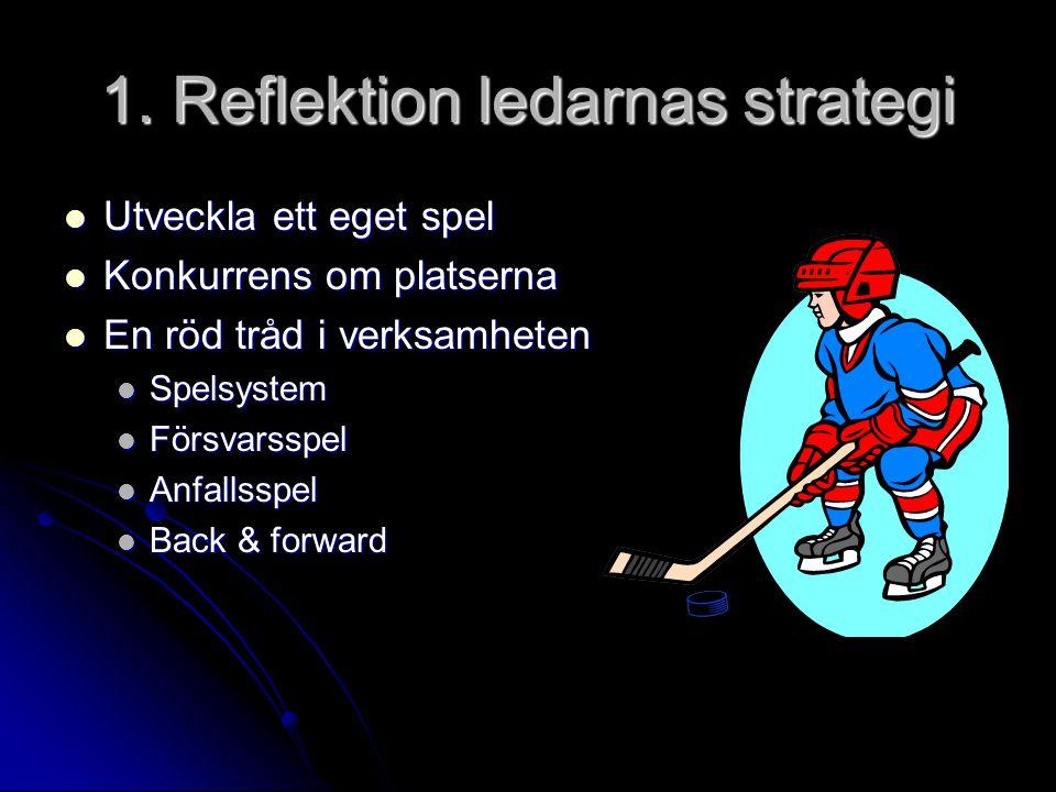 1. Reflektion ledarnas strategi Utveckla ett eget spel Utveckla ett eget spel Konkurrens om platserna Konkurrens om platserna En röd tråd i verksamhet