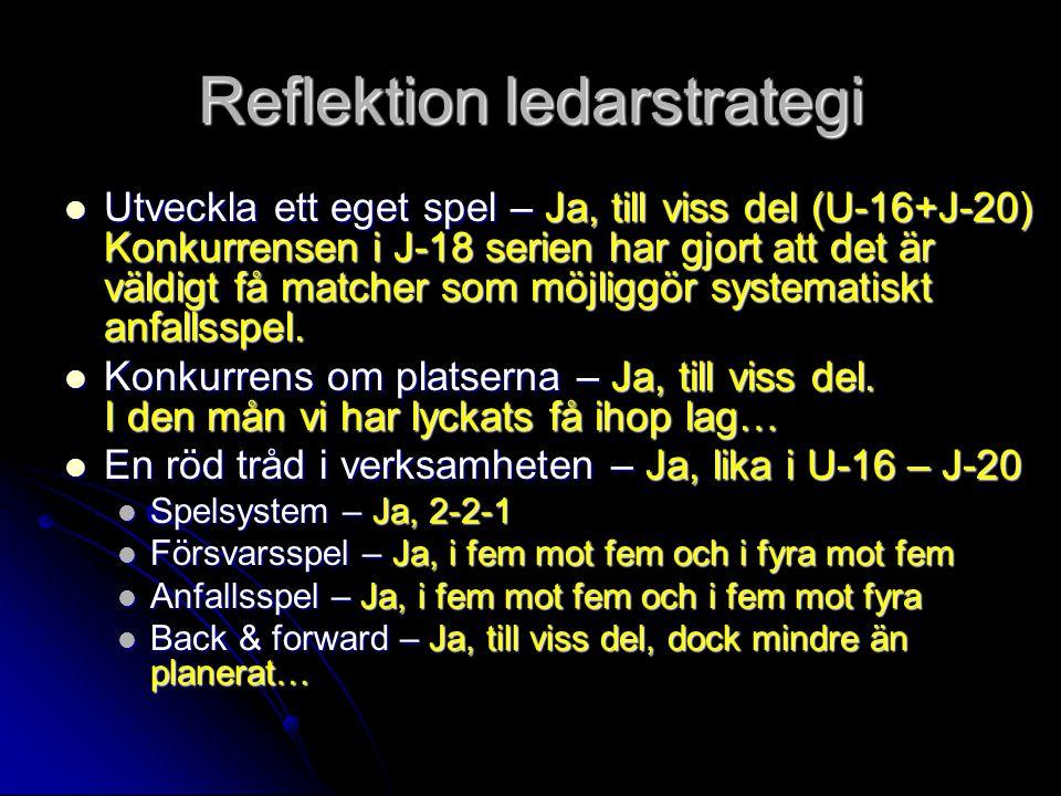 Reflektion ledarstrategi Utveckla ett eget spel – Ja, till viss del (U-16+J-20) Konkurrensen i J-18 serien har gjort att det är väldigt få matcher som möjliggör systematiskt anfallsspel.
