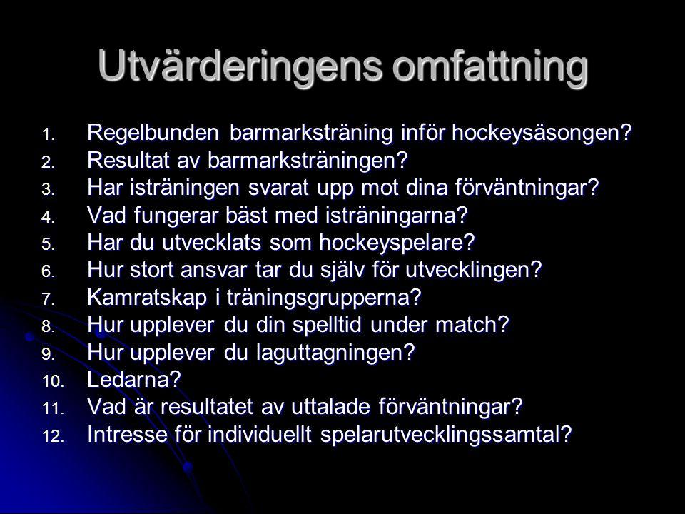 Utvärderingens omfattning 1. Regelbunden barmarksträning inför hockeysäsongen? 2. Resultat av barmarksträningen? 3. Har isträningen svarat upp mot din