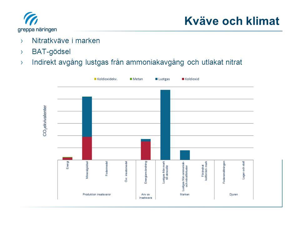 Verktyg för beslut om tilläggsgödsling vegetationsindex.datavaxt.se