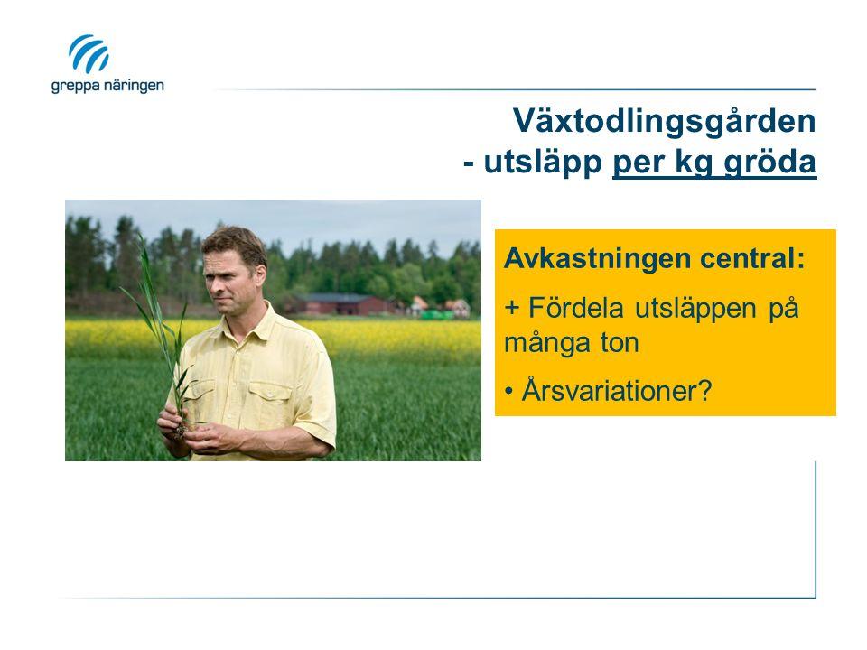 Växtodlingsgården - utsläpp per kg gröda Avkastningen central: + Fördela utsläppen på många ton Årsvariationer?