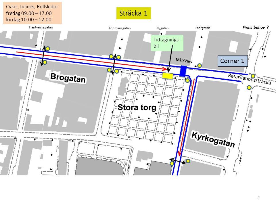 4 Sträcka 1 Mål/Varv Finns behov .