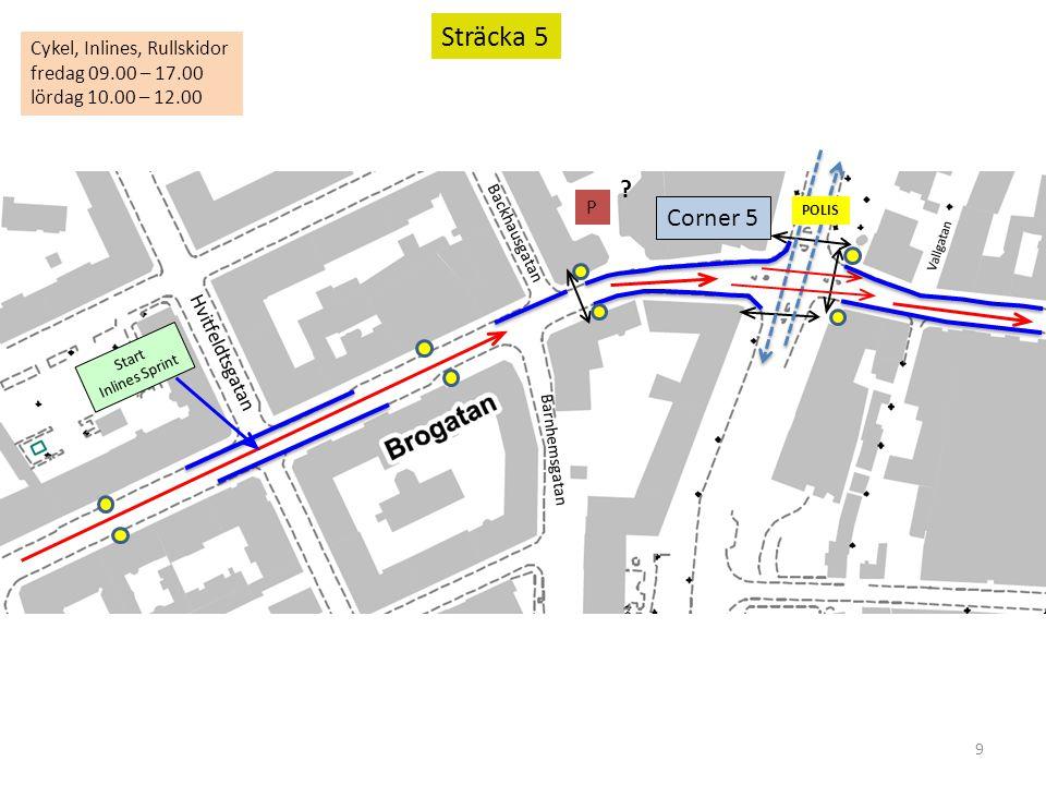 9 Sträcka 5 Hvitfeldtsgatan Backhausgatan Barnhemsgatan Start Inlines Sprint Corner 5 P .