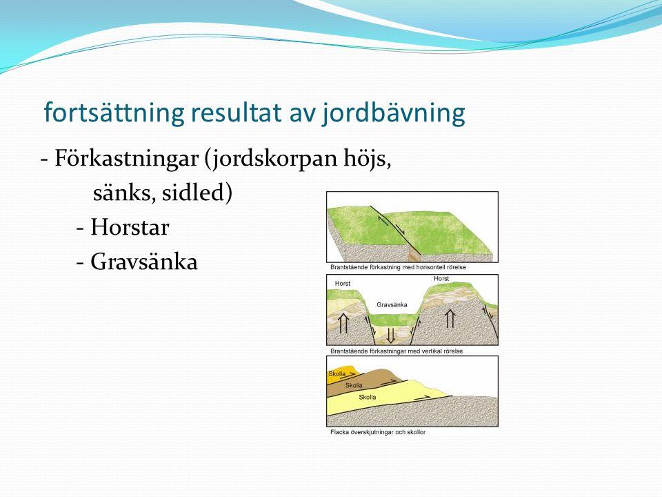 fortsättning resultat av jordbävning - Förkastningar (jordskorpan höjs, sänks, sidled) - Horstar - Gravsänka