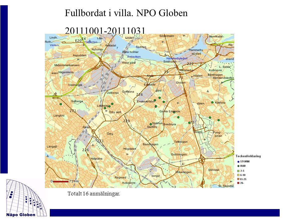 Fullbordat i villa. NPO Globen 20111001-20111031 Totalt 16 anmälningar.