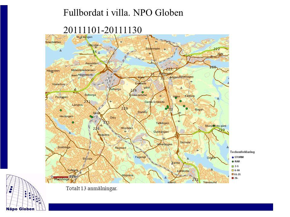 Fullbordat i villa. NPO Globen 20111101-20111130 Totalt 13 anmälningar.