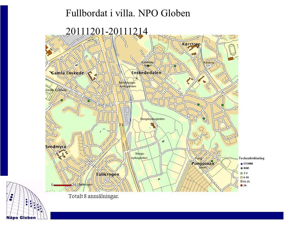 Fullbordat i villa. NPO Globen 20111201-20111214 Totalt 8 anmälningar.