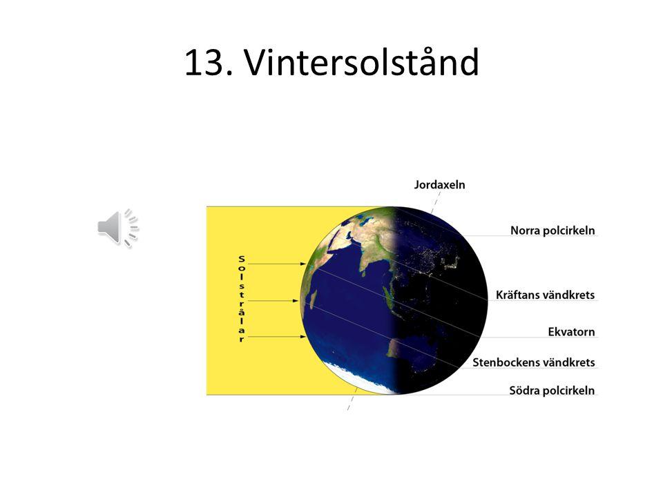 13. Solen – planet eller stjärna?