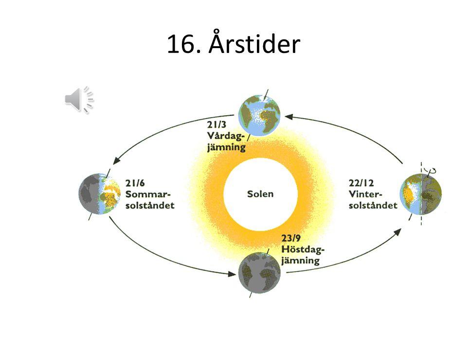 4. Jorden roterar kring solen… 5. Skottår