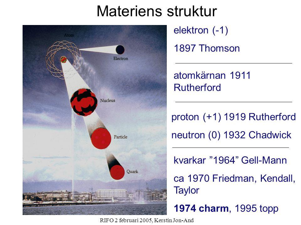 "RIFO 2 februari 2005, Kerstin Jon-And elektron (-1) 1897 Thomson proton (+1) 1919 Rutherford neutron (0) 1932 Chadwick kvarkar ""1964"" Gell-Mann ca 197"