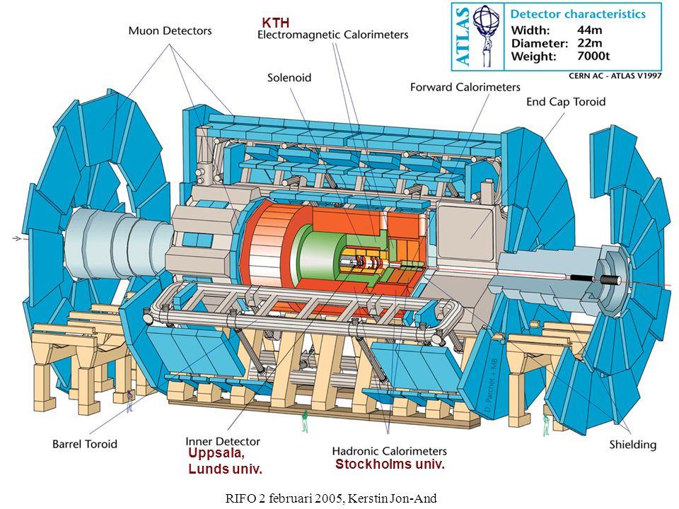RIFO 2 februari 2005, Kerstin Jon-And Higgspartikeln kan sönderfalla till 2 Z-partiklar, som i sin tur sönderfaller till 4 elektroner/positroner, vars spår vi ser i spårdetektorn och elektromagnetiska kalorimetern.