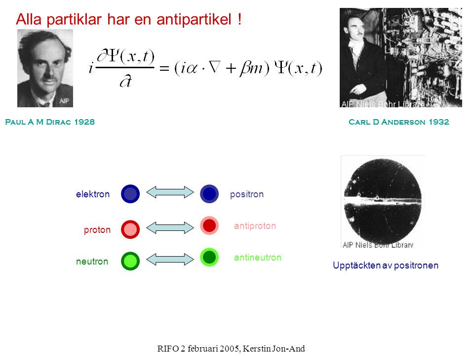RIFO 2 februari 2005, Kerstin Jon-And Alla partiklar har en antipartikel ! Paul A M Dirac 1928 elektronpositron proton antiproton neutron antineutron