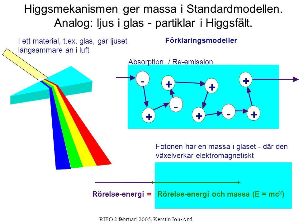 RIFO 2 februari 2005, Kerstin Jon-And I ett m aterial, t.ex. glas, går ljuset långsammare än i luft + + - - - + + + + + + Absorption / Re-emission + +