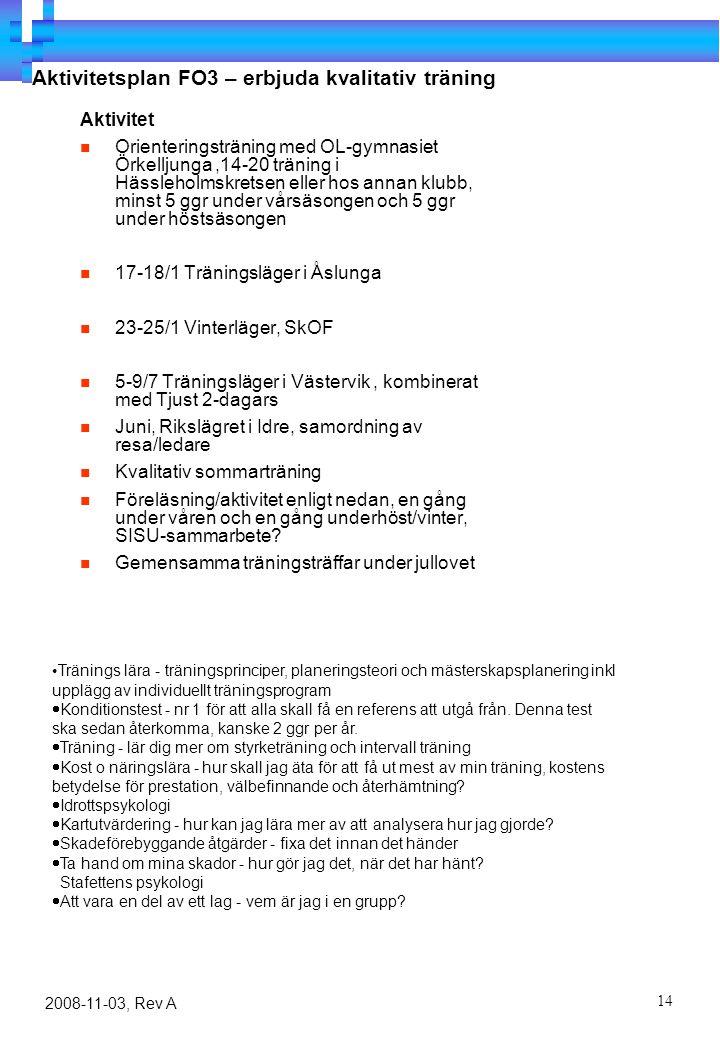 14 2008-11-03, Rev A Aktivitetsplan FO3 – erbjuda kvalitativ träning Aktivitet Orienteringsträning med OL-gymnasiet Örkelljunga,14-20 träning i Hässleholmskretsen eller hos annan klubb, minst 5 ggr under vårsäsongen och 5 ggr under höstsäsongen 17-18/1 Träningsläger i Åslunga 23-25/1 Vinterläger, SkOF 5-9/7 Träningsläger i Västervik, kombinerat med Tjust 2-dagars Juni, Rikslägret i Idre, samordning av resa/ledare Kvalitativ sommarträning Föreläsning/aktivitet enligt nedan, en gång under våren och en gång underhöst/vinter, SISU-sammarbete.