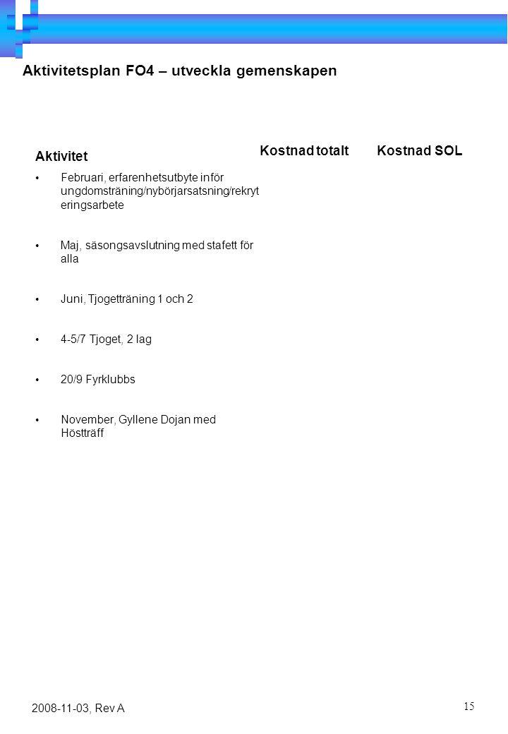 15 2008-11-03, Rev A Aktivitetsplan FO4 – utveckla gemenskapen Aktivitet Februari, erfarenhetsutbyte inför ungdomsträning/nybörjarsatsning/rekryt eringsarbete Maj, säsongsavslutning med stafett för alla Juni, Tjogetträning 1 och 2 4-5/7 Tjoget, 2 lag 20/9 Fyrklubbs November, Gyllene Dojan med Höstträff Kostnad totalt Kostnad SOL