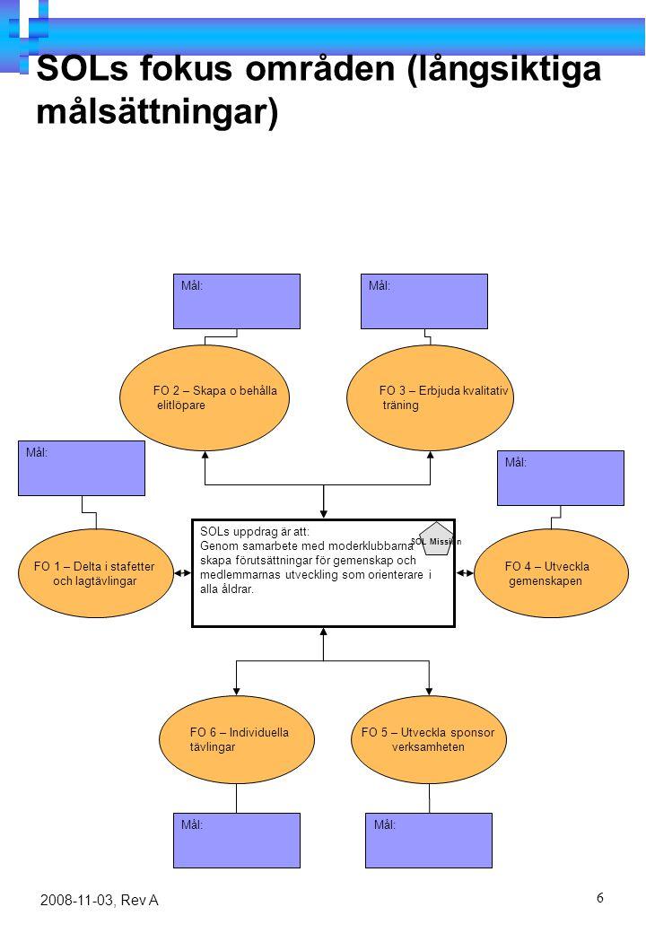 6 2008-11-03, Rev A SOLs fokus områden (långsiktiga målsättningar) FO 1 – Delta i stafetter och lagtävlingar FO 2 – Skapa o behålla elitlöpare FO 3 – Erbjuda kvalitativ träning FO 4 – Utveckla gemenskapen FO 5 – Utveckla sponsor verksamheten FO 6 – Individuella tävlingar SOLs uppdrag är att: Genom samarbete med moderklubbarna skapa förutsättningar för gemenskap och medlemmarnas utveckling som orienterare i alla åldrar.