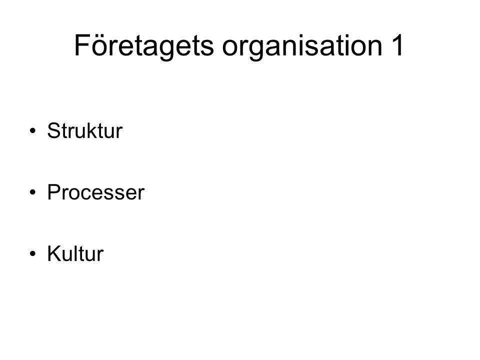 Företagets organisation 1 Struktur Processer Kultur