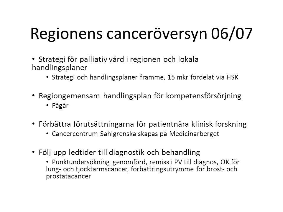 Regionens canceröversyn 06/07 Strategi för palliativ vård i regionen och lokala handlingsplaner Strategi och handlingsplaner framme, 15 mkr fördelat v