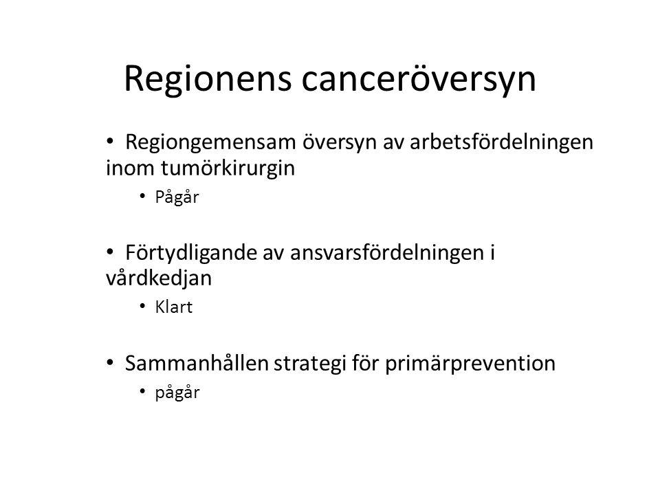 Regionens canceröversyn Regiongemensam översyn av arbetsfördelningen inom tumörkirurgin Pågår Förtydligande av ansvarsfördelningen i vårdkedjan Klart