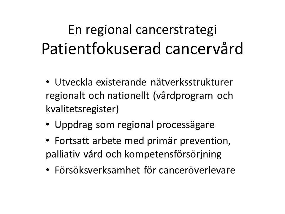 En regional cancerstrategi Patientfokuserad cancervård Utveckla existerande nätverksstrukturer regionalt och nationellt (vårdprogram och kvalitetsregi