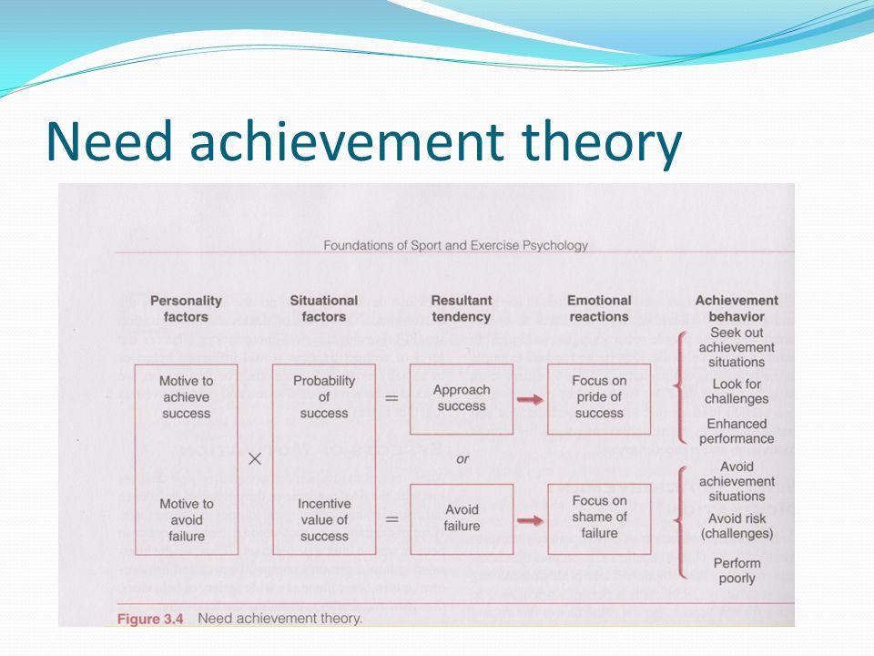 Need achievement theory