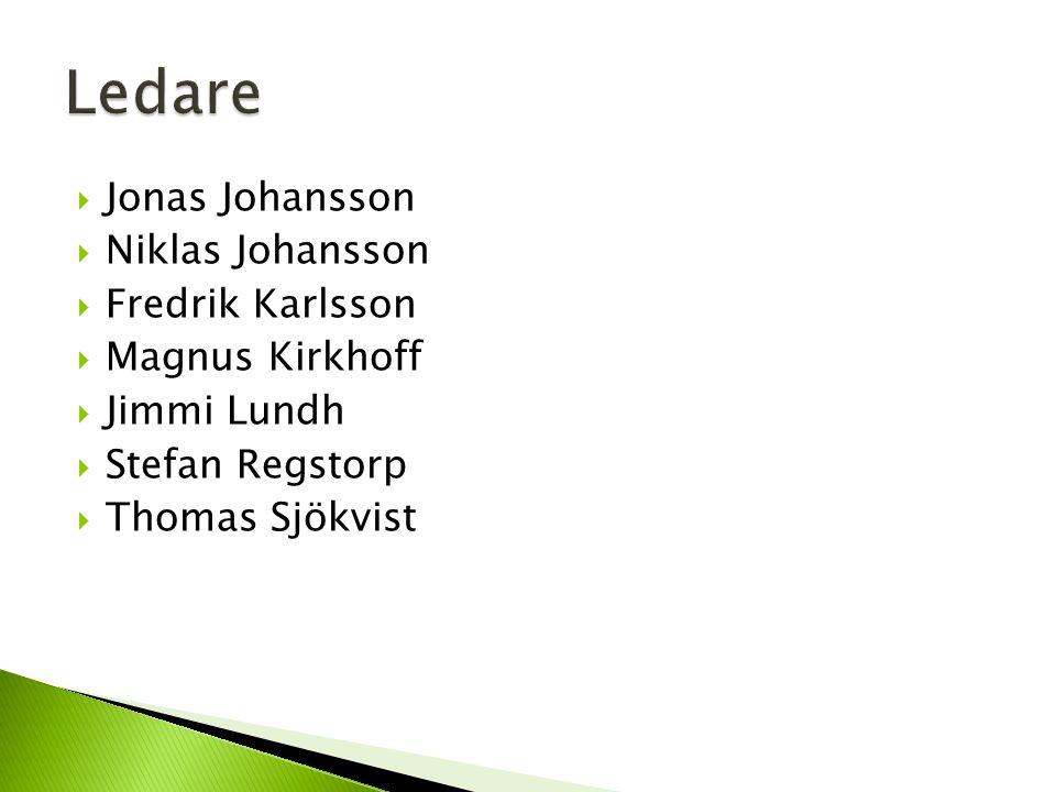  Jonas Johansson  Niklas Johansson  Fredrik Karlsson  Magnus Kirkhoff  Jimmi Lundh  Stefan Regstorp  Thomas Sjökvist