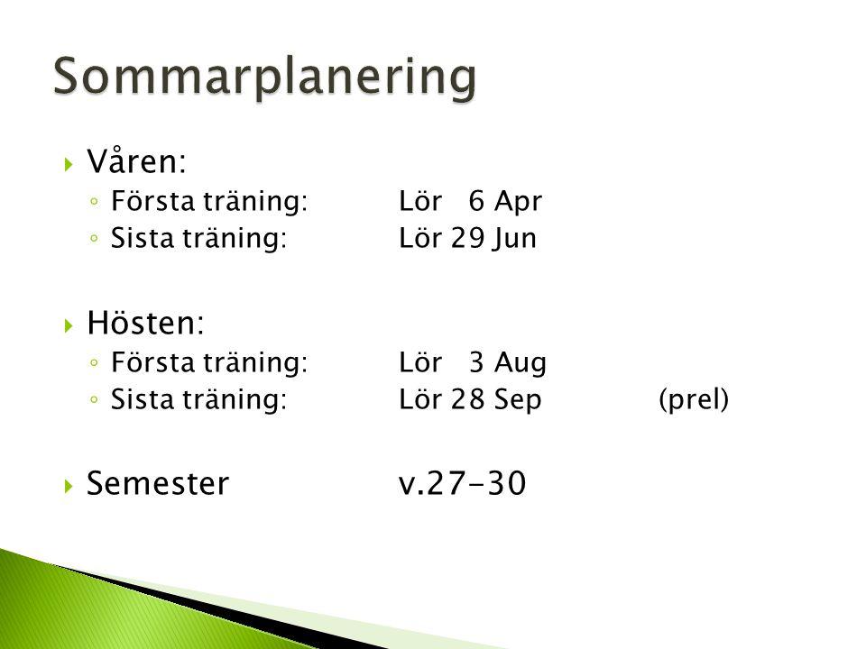  Våren: ◦ Första träning:Lör 6 Apr ◦ Sista träning:Lör 29 Jun  Hösten: ◦ Första träning:Lör 3 Aug ◦ Sista träning:Lör 28 Sep (prel)  Semesterv.27-30