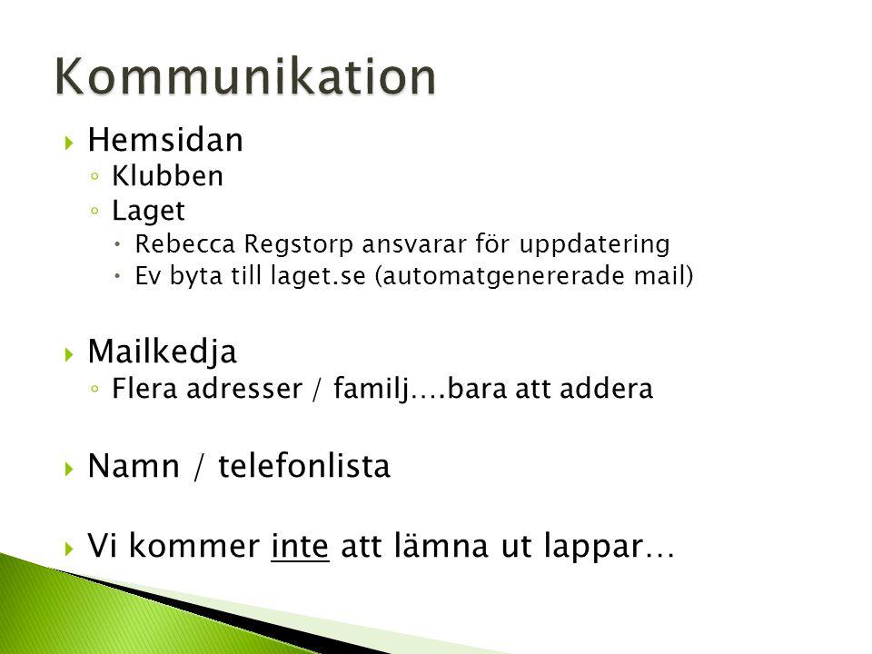  Kioskvecka (v.24 lör-sön, ihop med F-04)  Grönt kort (1st / spelare)  Futsal-cup (7/12)  Claesborg, städ & fixardagar (12/4 +1 till)  Ansvariga behövs ◦ Kioskansvarig ◦ Lottansvarig