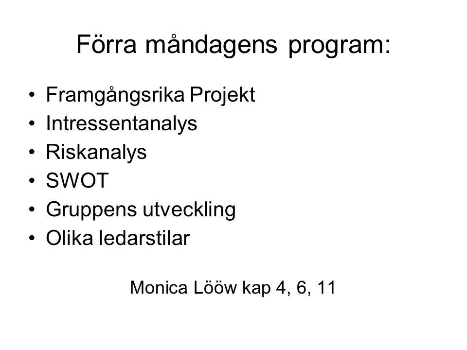 Förra måndagens program: Framgångsrika Projekt Intressentanalys Riskanalys SWOT Gruppens utveckling Olika ledarstilar Monica Lööw kap 4, 6, 11