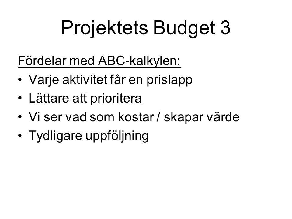 Projektets Budget 3 Fördelar med ABC-kalkylen: Varje aktivitet får en prislapp Lättare att prioritera Vi ser vad som kostar / skapar värde Tydligare u