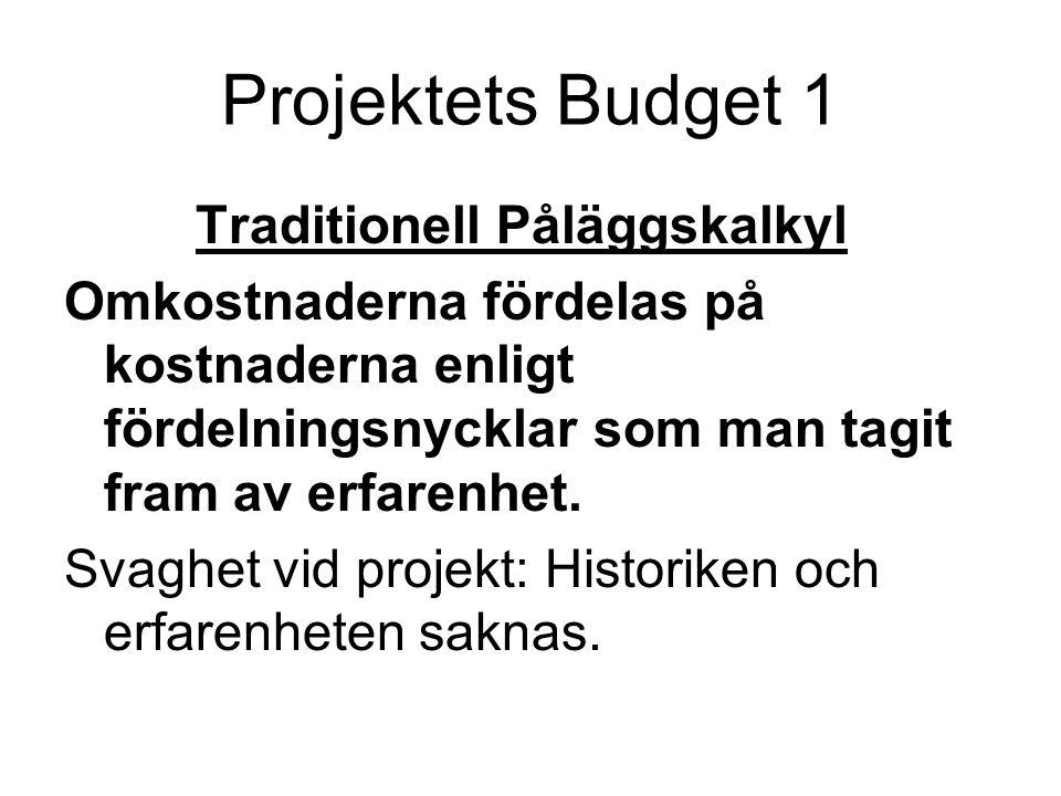 Projektets Budget 1 Traditionell Påläggskalkyl Omkostnaderna fördelas på kostnaderna enligt fördelningsnycklar som man tagit fram av erfarenhet. Svagh
