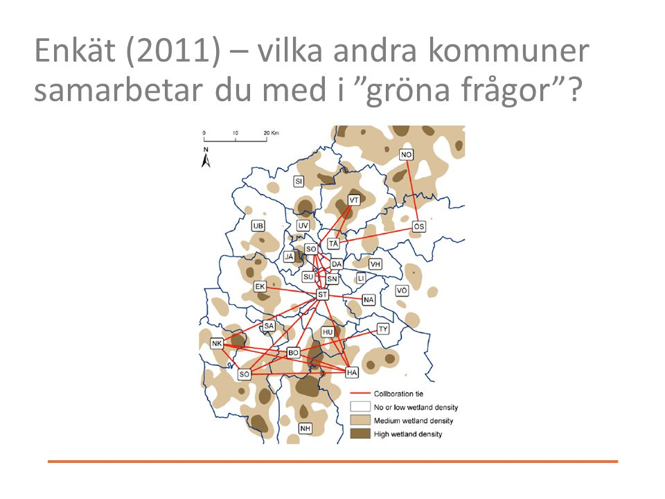 Enkät (2011) – vilka andra kommuner samarbetar du med i gröna frågor