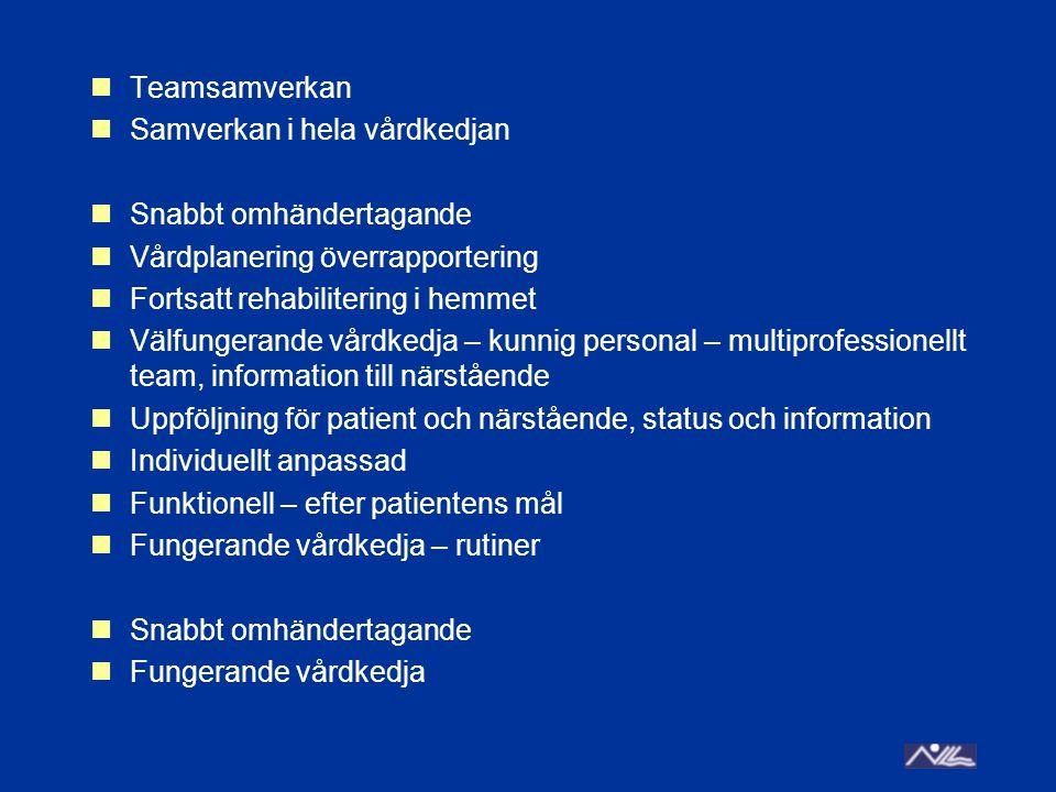 Kompetens Förebyggande arbete, tidiga insatser Teamarbete Samverkan genom hela vårdkedjan Vårdkedjan ska fungera hela vägen.
