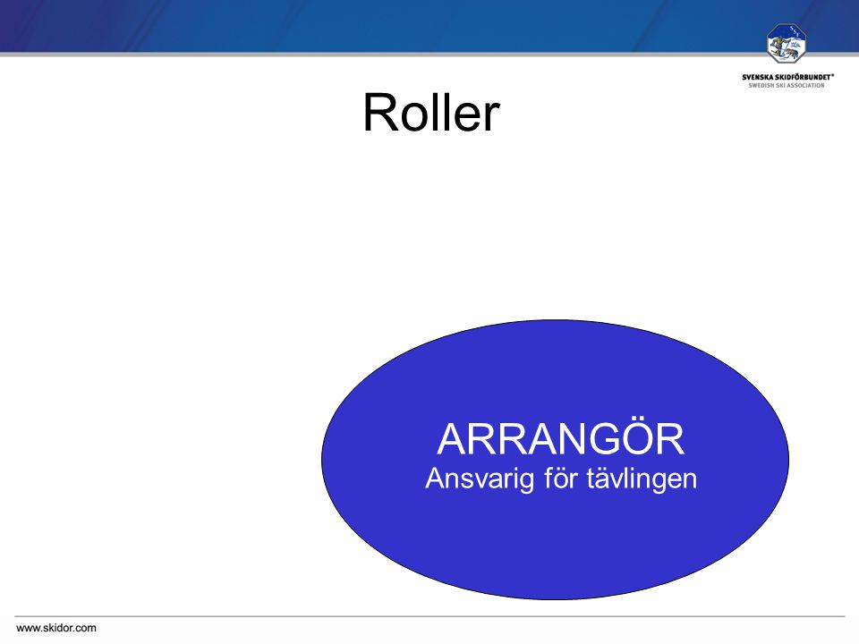 SVENSKA SKIDFÖRBUNDET Roller ARRANGÖR Ansvarig för tävlingen TEKNISK DELEGAT Konsult/rådgivare Ordförande juryn