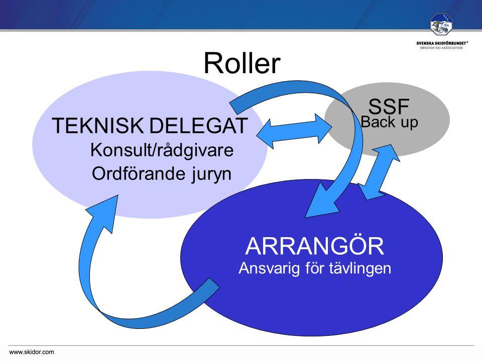 SVENSKA SKIDFÖRBUNDET Roller ARRANGÖR Ansvarig för tävlingen TEKNISK DELEGAT Konsult/rådgivare Ordförande juryn SSF Back up