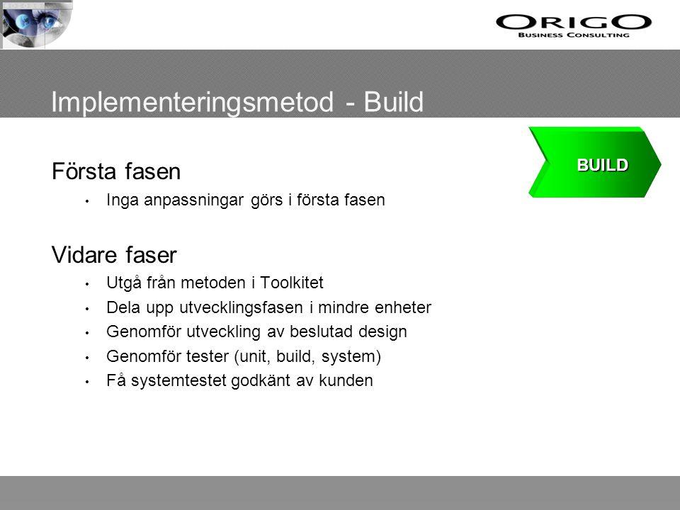 Implementeringsmetod - Build Första fasen Inga anpassningar görs i första fasen Vidare faser Utgå från metoden i Toolkitet Dela upp utvecklingsfasen i mindre enheter Genomför utveckling av beslutad design Genomför tester (unit, build, system) Få systemtestet godkänt av kunden BUILD