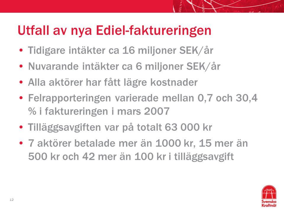 12 Utfall av nya Ediel-faktureringen Tidigare intäkter ca 16 miljoner SEK/år Nuvarande intäkter ca 6 miljoner SEK/år Alla aktörer har fått lägre kostn