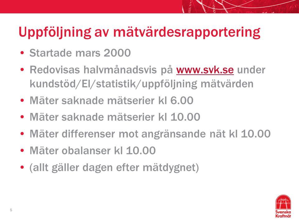5 Uppföljning av mätvärdesrapportering Startade mars 2000 Redovisas halvmånadsvis på www.svk.se under kundstöd/El/statistik/uppföljning mätvärdenwww.s
