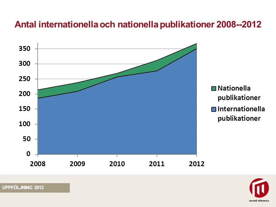 SEKTION Total vetenskaplig produktion 2008--2012 UPPFÖLJNING 2012
