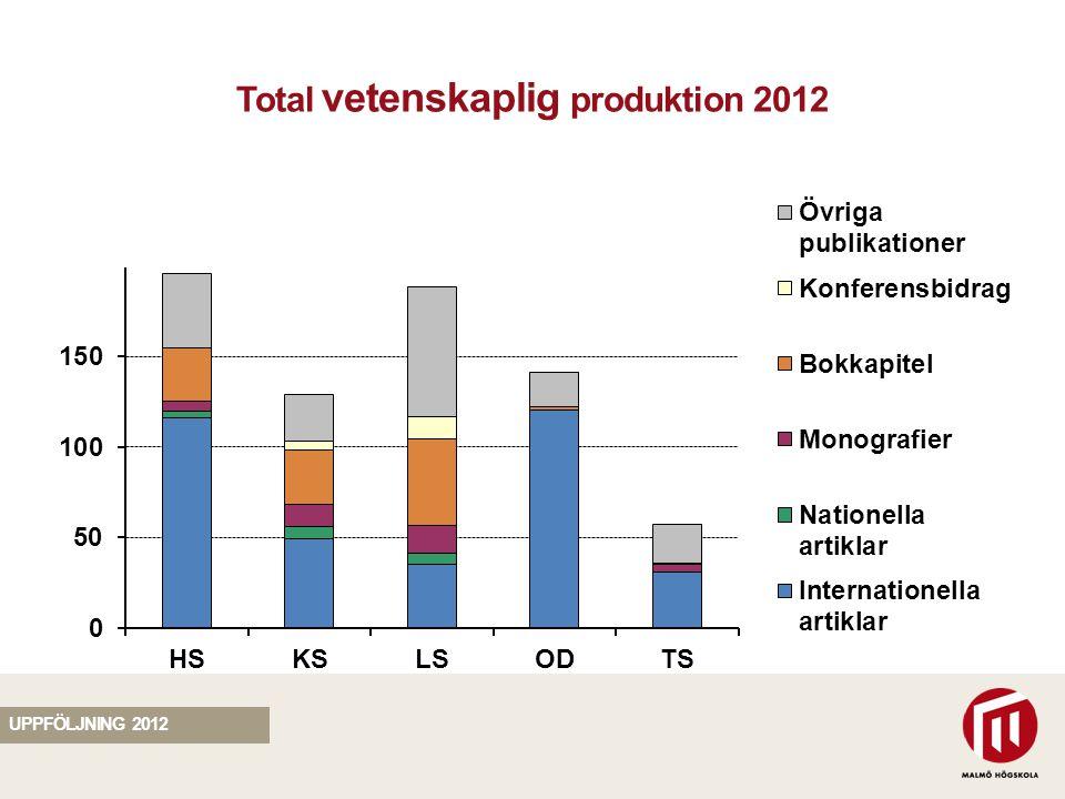 SEKTION Total vetenskaplig produktion 2012 UPPFÖLJNING 2012