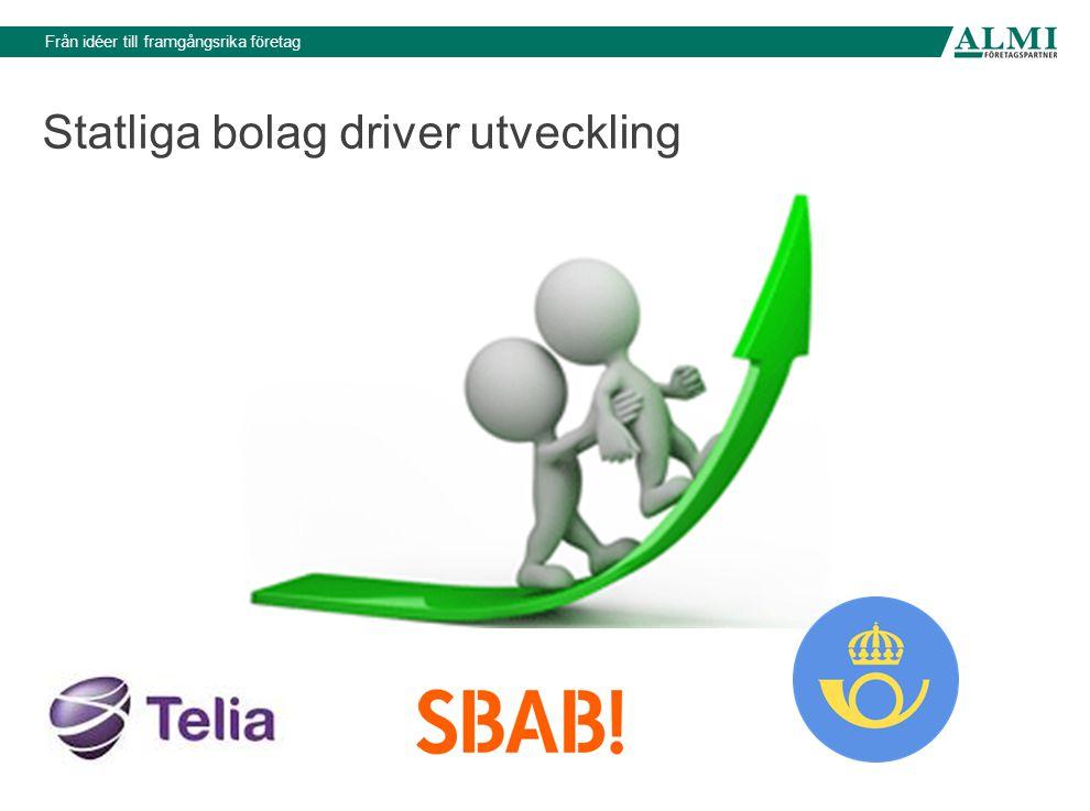 Från idéer till framgångsrika företag Statliga bolag driver utveckling