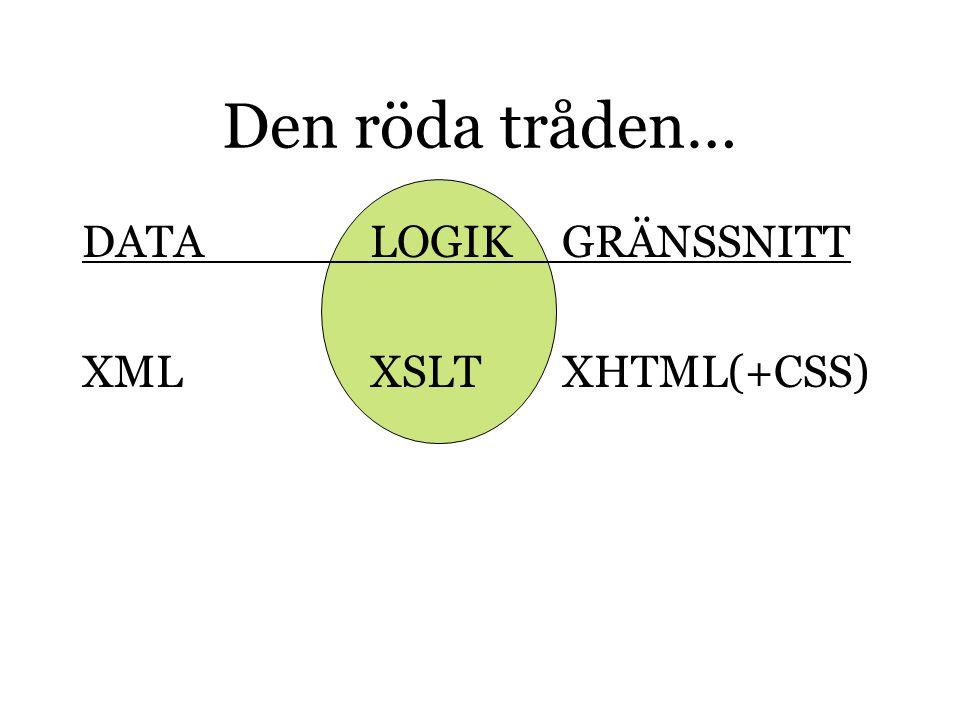XML, XSLT, XHTML och CSS XML XSLT CSS XHTML Transformation (XSLT-processor)