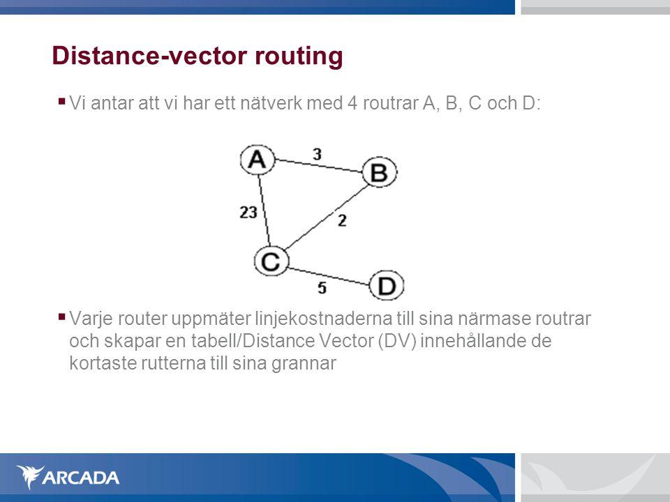 Distance-vector routing  Vi antar att vi har ett nätverk med 4 routrar A, B, C och D:  Varje router uppmäter linjekostnaderna till sina närmase routrar och skapar en tabell/Distance Vector (DV) innehållande de kortaste rutterna till sina grannar