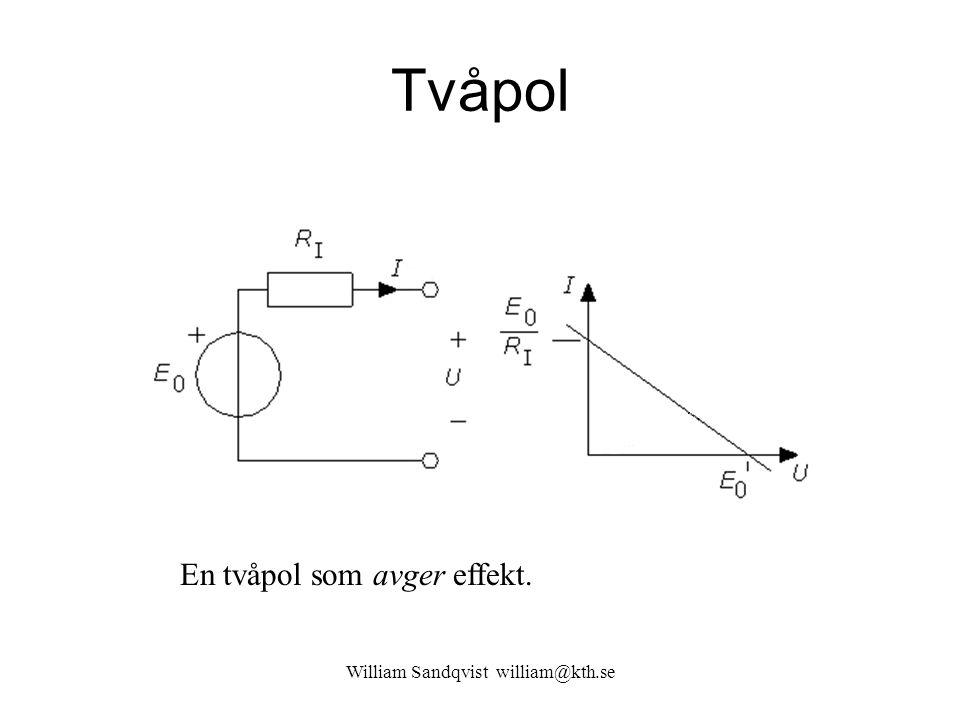 Tvåpol William Sandqvist william@kth.se En tvåpol som avger effekt.