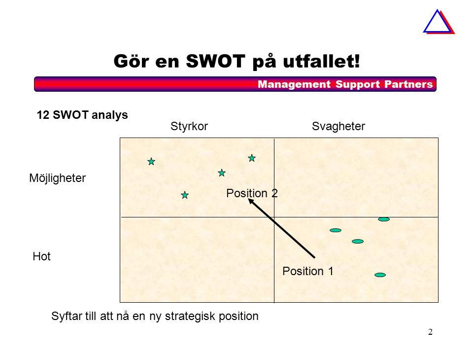 Management Support Partners 3 Ambitionsnivån.Sätts av Skuggstyrelsen.