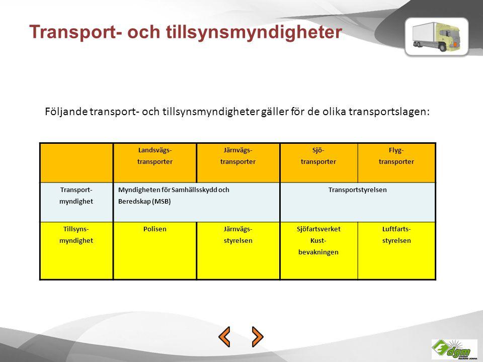 Transport- och tillsynsmyndigheter Landsvägs- transporter Järnvägs- transporter Sjö- transporter Flyg- transporter Transport- myndighet Myndigheten fö