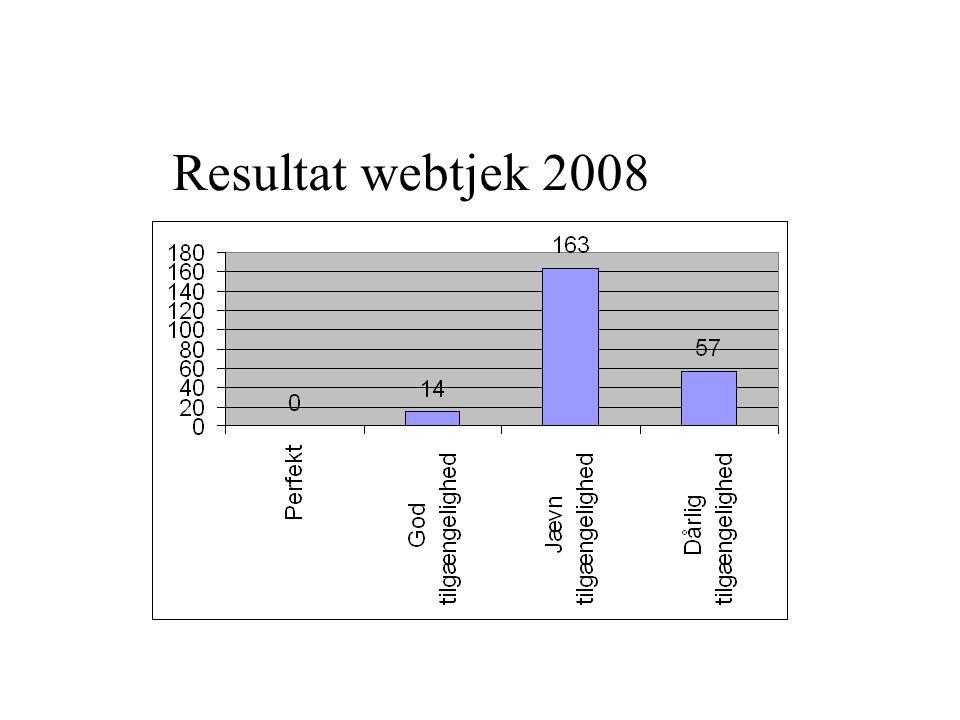 Resultat webtjek 2008