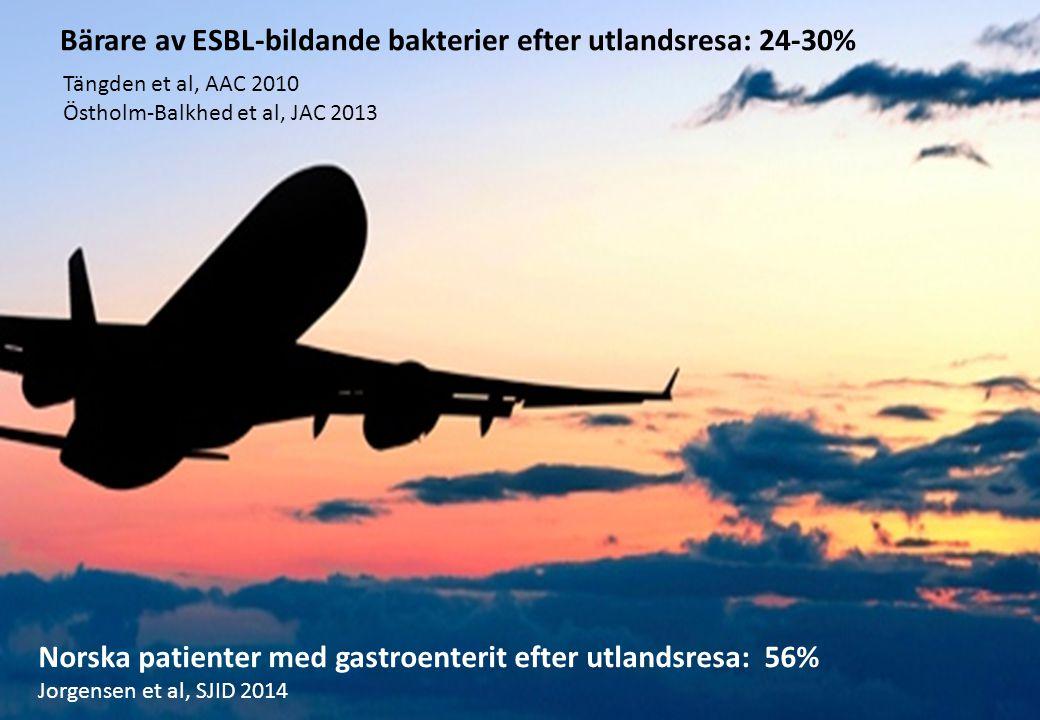 2015-04-03 Sidan 10 www.stramastockholm.se Bärare av ESBL-bildande bakterier efter utlandsresa: 24-30% Tängden et al, AAC 2010 Östholm-Balkhed et al,