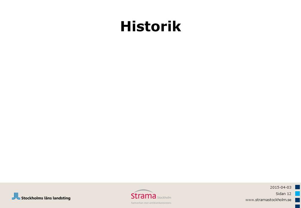 2015-04-03 Sidan 12 www.stramastockholm.se Historik